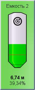 Процесс измерения уровня электромеханическими датчиками